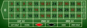 live roulette gratis bonus