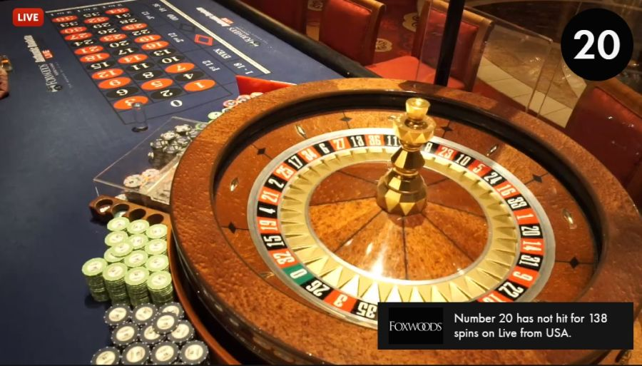 World Roulette Foxwood